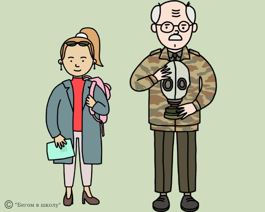 Как заполнить анкету для военкомата родителям образец