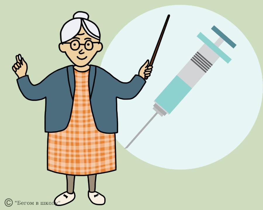 Как заполнить информированное добровольное согласие на вакцинацию